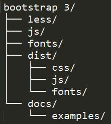 Bootstrap-source-code